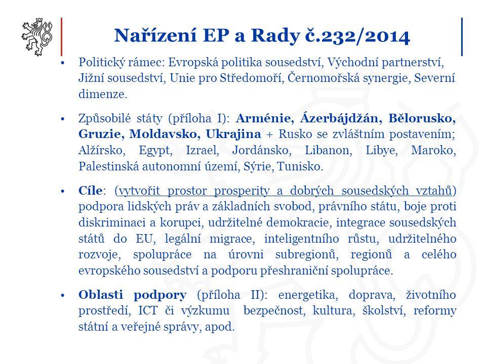 Nařízení EP a Rady č.232/2014