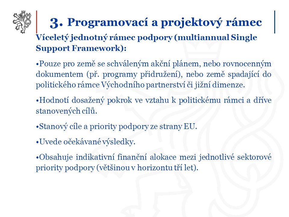 3. Programovací a projektový rámec