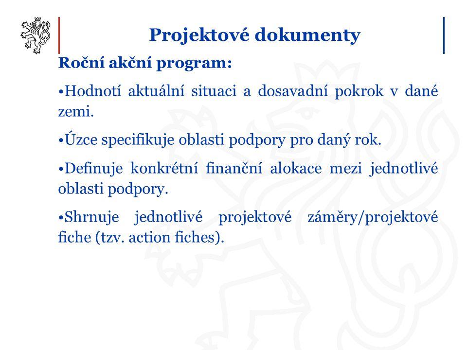 Projektové dokumenty Roční akční program: