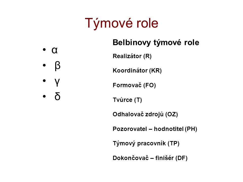 Týmové role α β γ δ Belbinovy týmové role Realizátor (R)