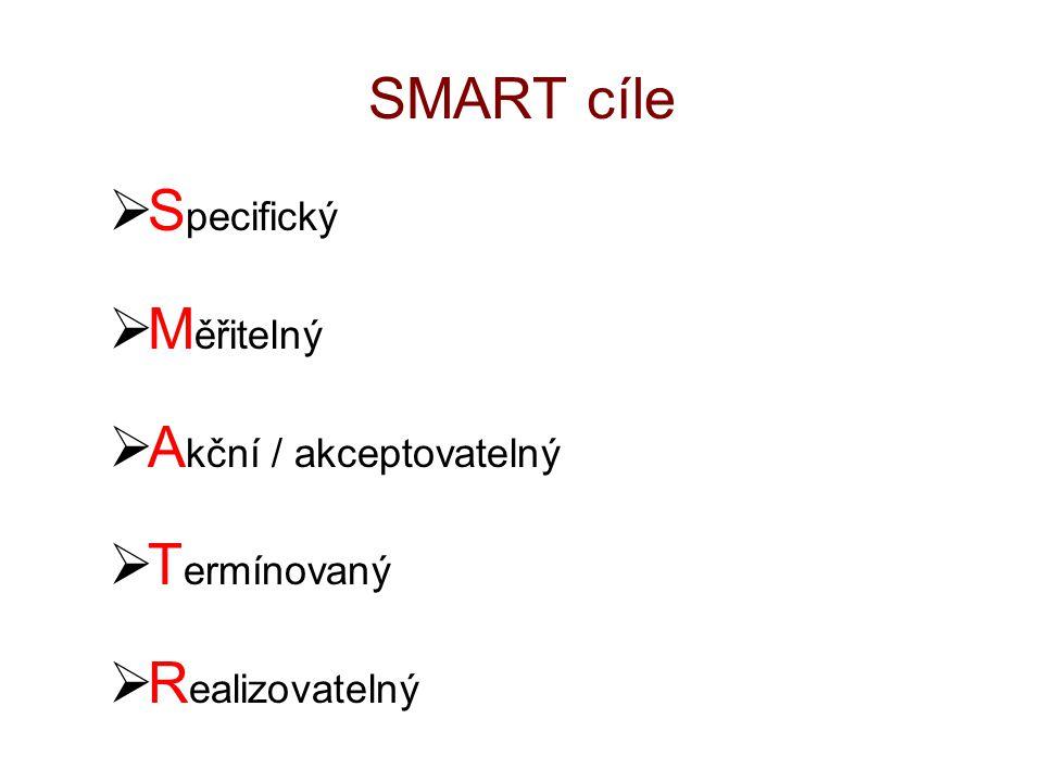 SMART cíle Specifický Měřitelný Akční / akceptovatelný Termínovaný Realizovatelný