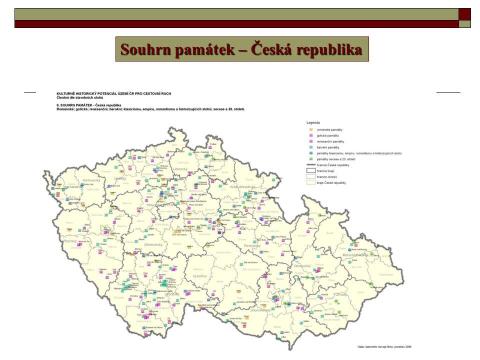 Souhrn památek – Česká republika