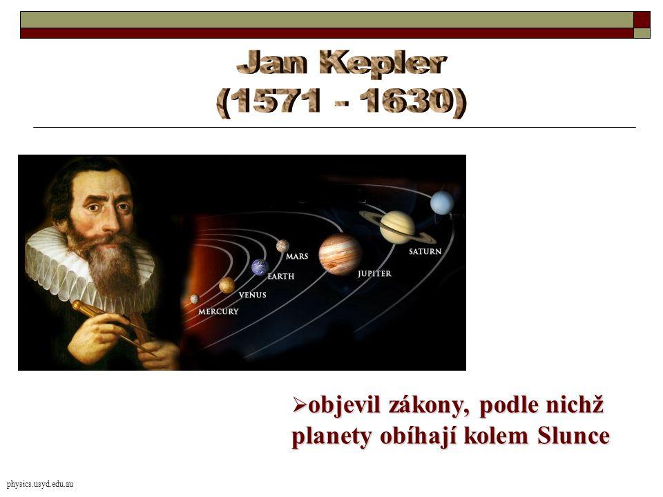 Jan Kepler (1571 - 1630) planety obíhají kolem Slunce