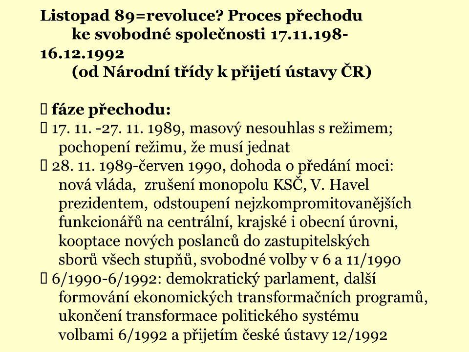 Listopad 89=revoluce. Proces přechodu ke svobodné společnosti 17. 11