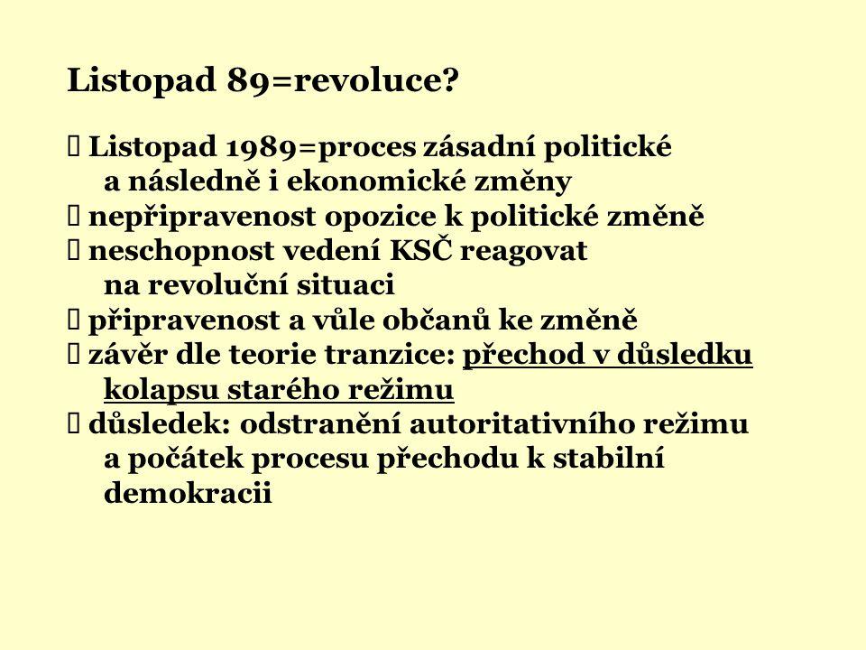 Listopad 89=revoluce.