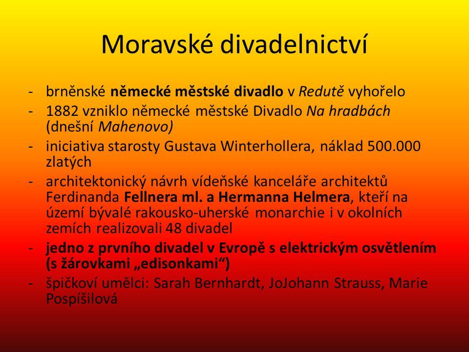 Moravské divadelnictví