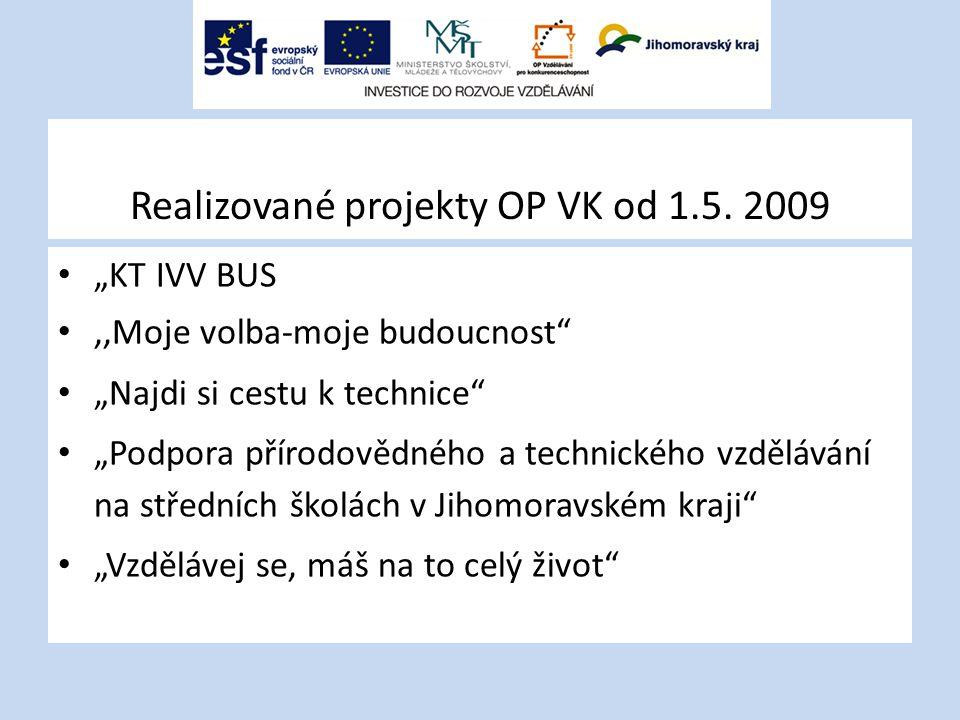 Realizované projekty OP VK od 1.5. 2009