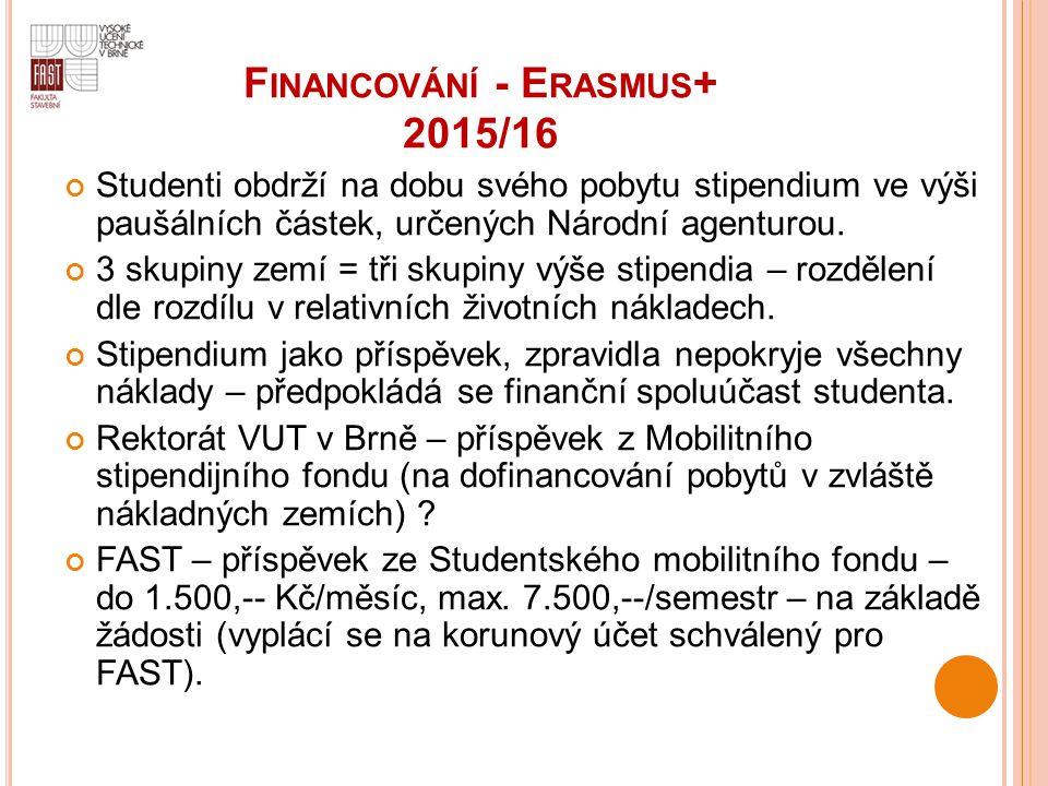 Financování - Erasmus+ 2015/16