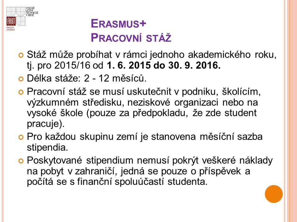 Erasmus+ Pracovní stáž
