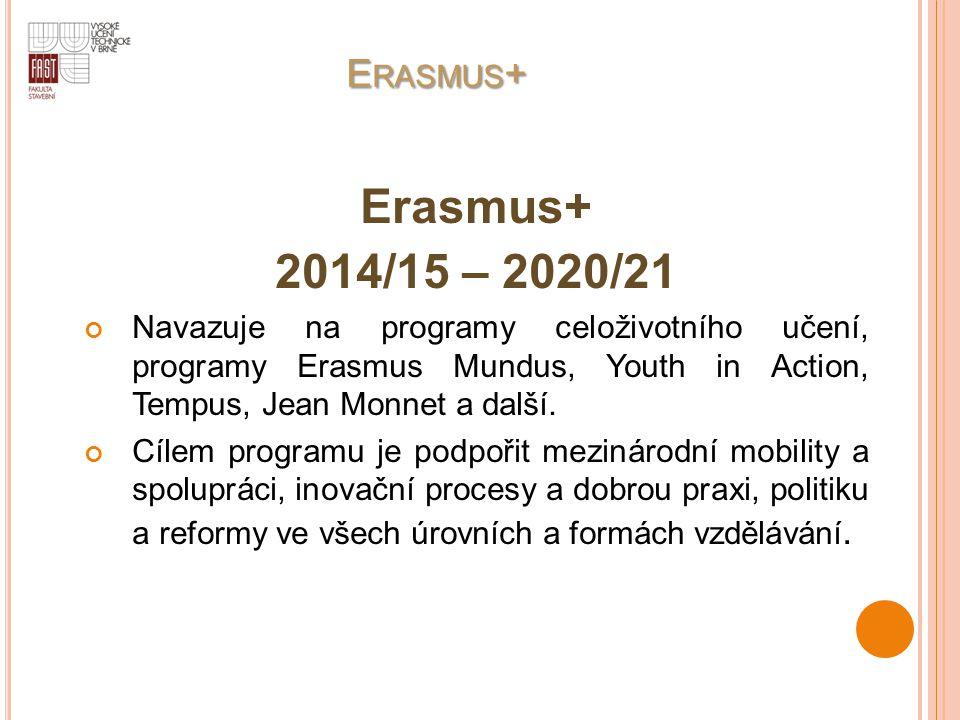 Erasmus+ Erasmus+ 2014/15 – 2020/21.