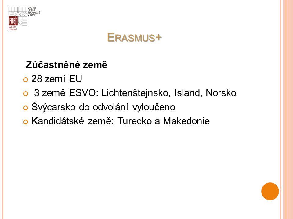 Erasmus+ Zúčastněné země 28 zemí EU