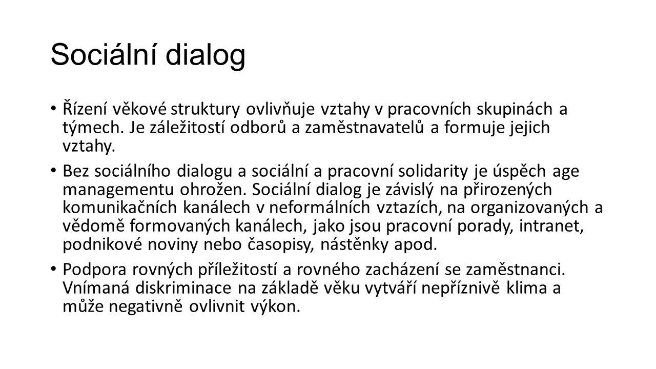 Sociální dialog