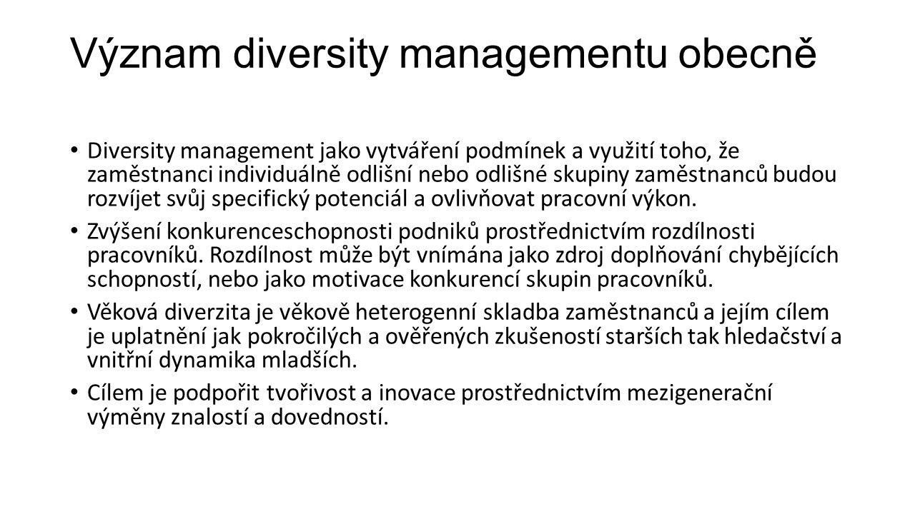 Význam diversity managementu obecně