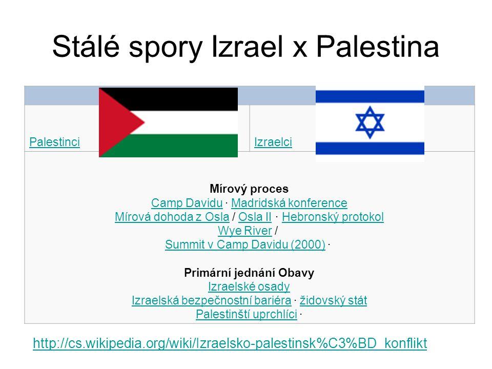 Stálé spory Izrael x Palestina