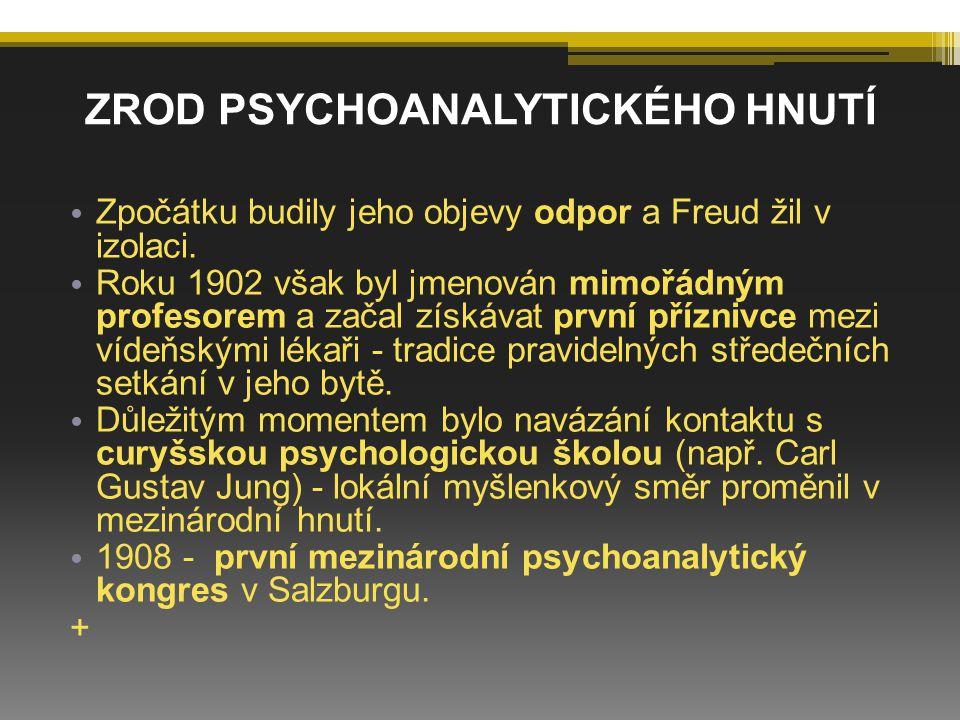 ZROD PSYCHOANALYTICKÉHO HNUTÍ