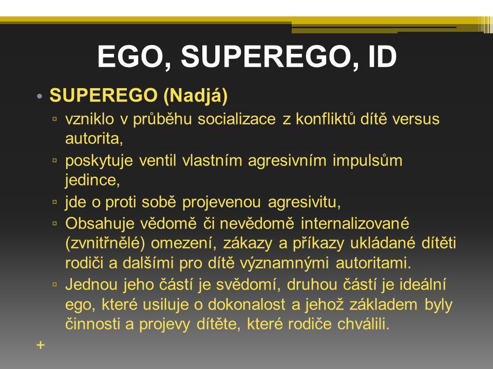 EGO, SUPEREGO, ID SUPEREGO (Nadjá)