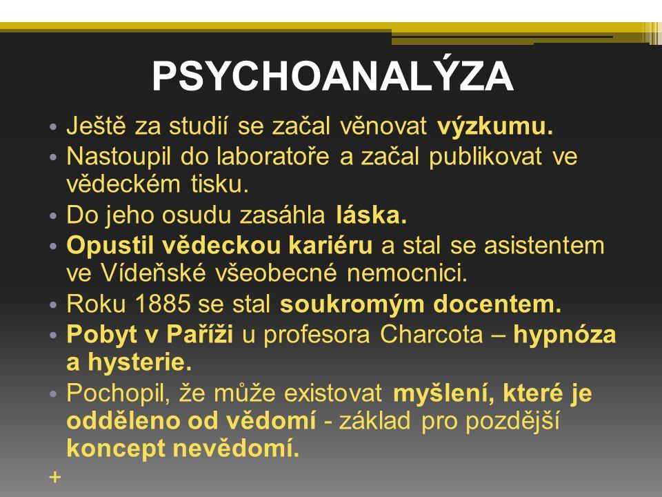 PSYCHOANALÝZA Ještě za studií se začal věnovat výzkumu.