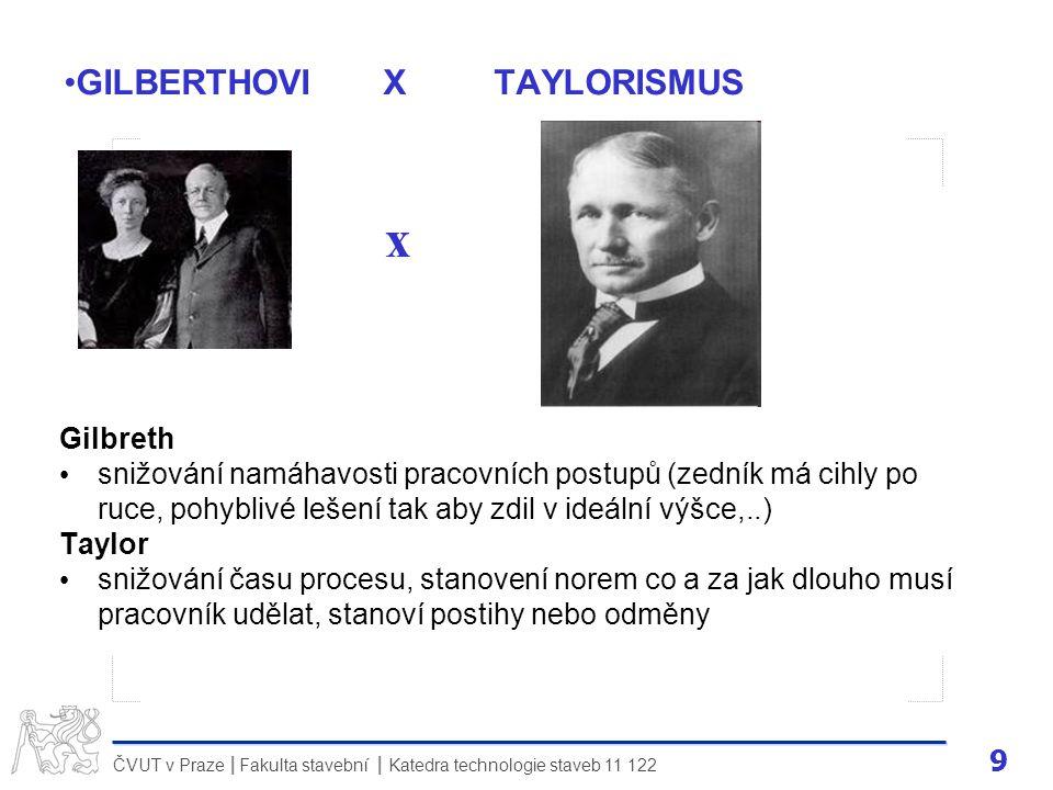 GILBERTHOVI X TAYLORISMUS