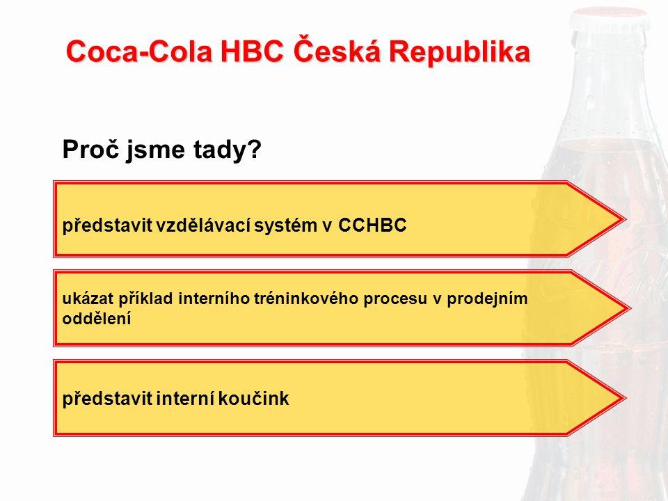 Coca-Cola HBC Česká Republika