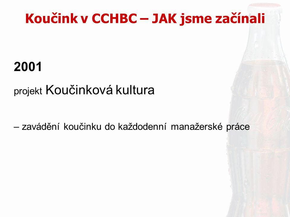 Koučink v CCHBC – JAK jsme začínali