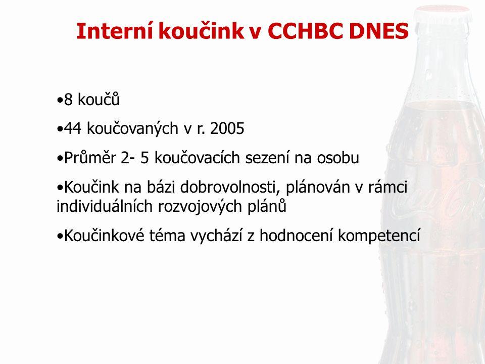 Interní koučink v CCHBC DNES