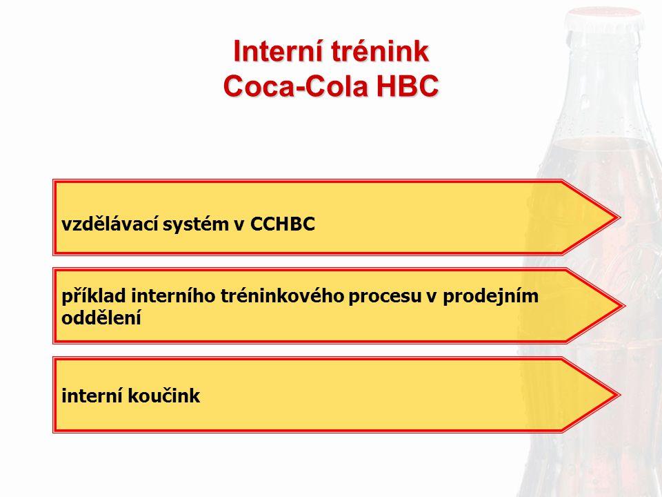 Interní trénink Coca-Cola HBC