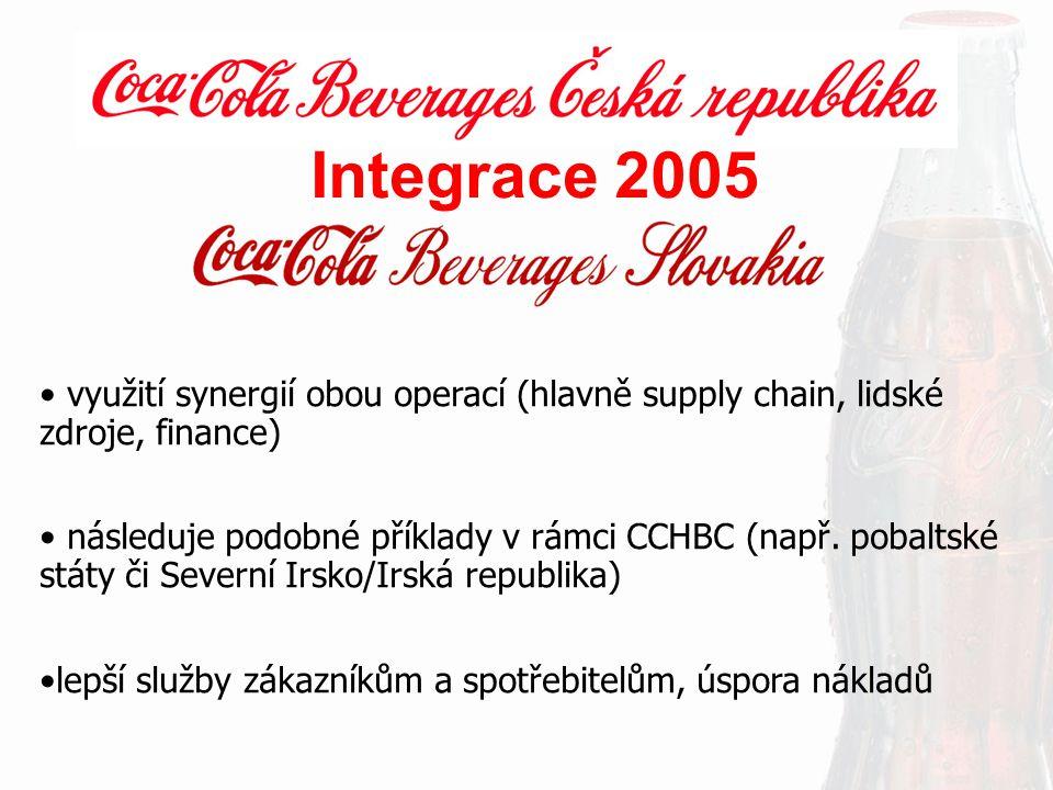 Integrace 2005 využití synergií obou operací (hlavně supply chain, lidské zdroje, finance)