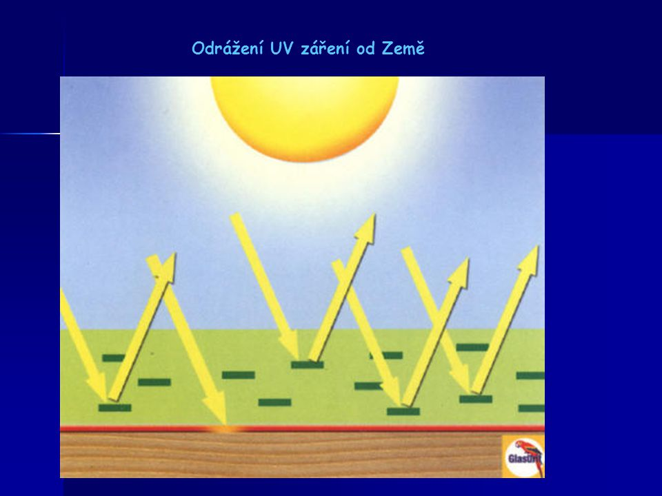 Odrážení UV záření od Země