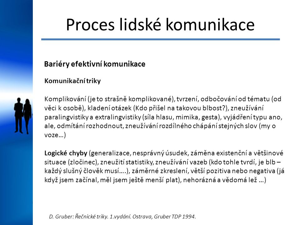 Proces lidské komunikace