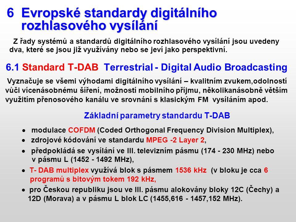 Základní parametry standardu T-DAB