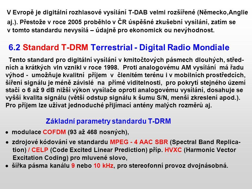 6.2 Standard T-DRM Terrestrial - Digital Radio Mondiale