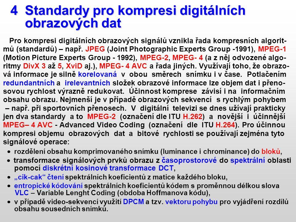 4 Standardy pro kompresi digitálních obrazových dat
