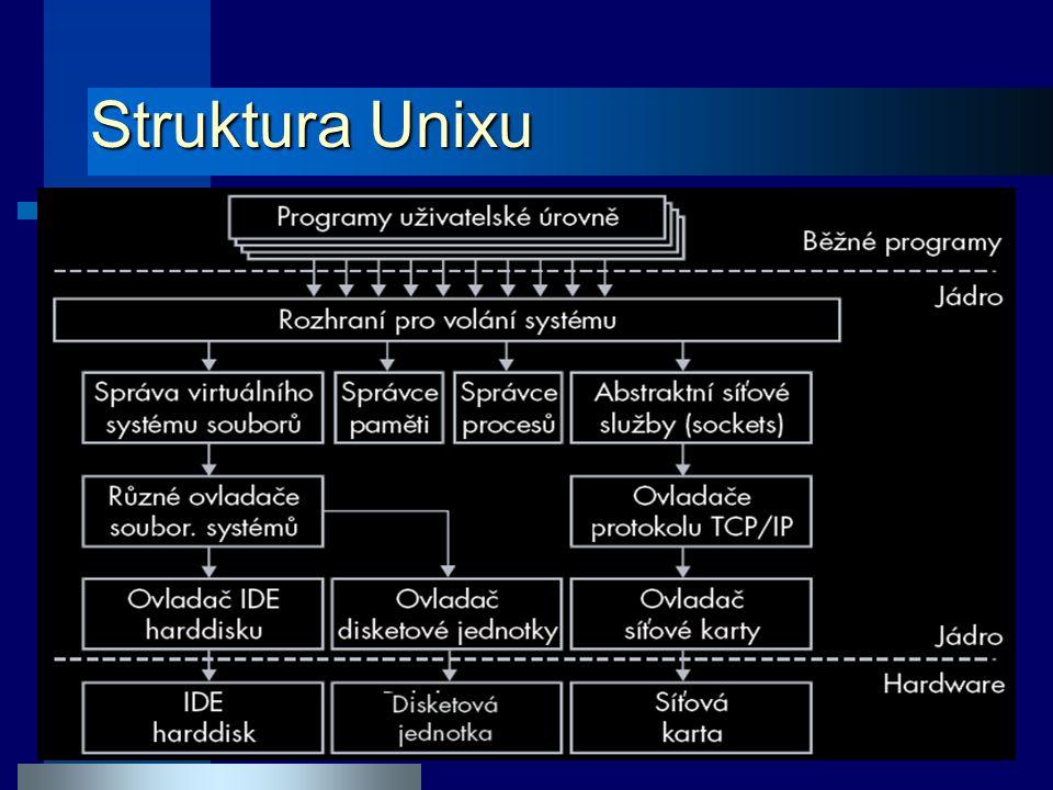 Struktura Unixu