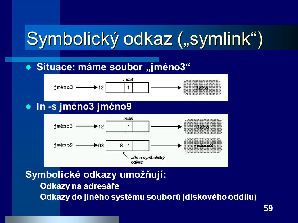 """Symbolický odkaz (""""symlink )"""