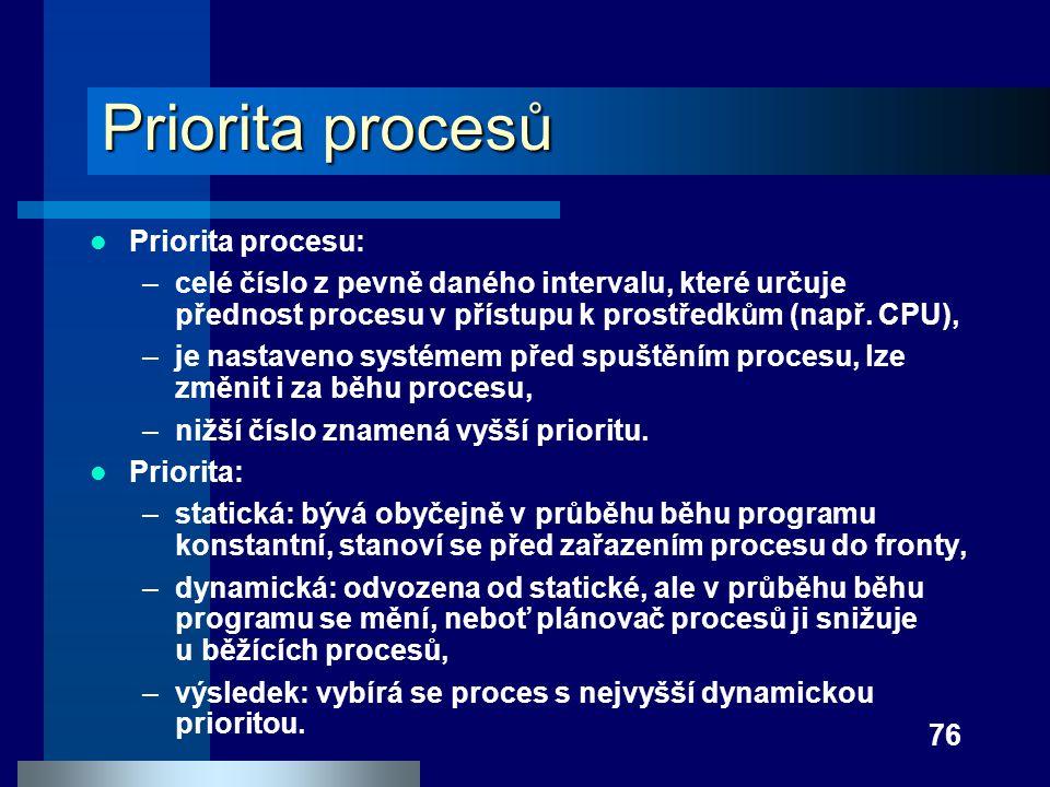 Priorita procesů Priorita procesu: