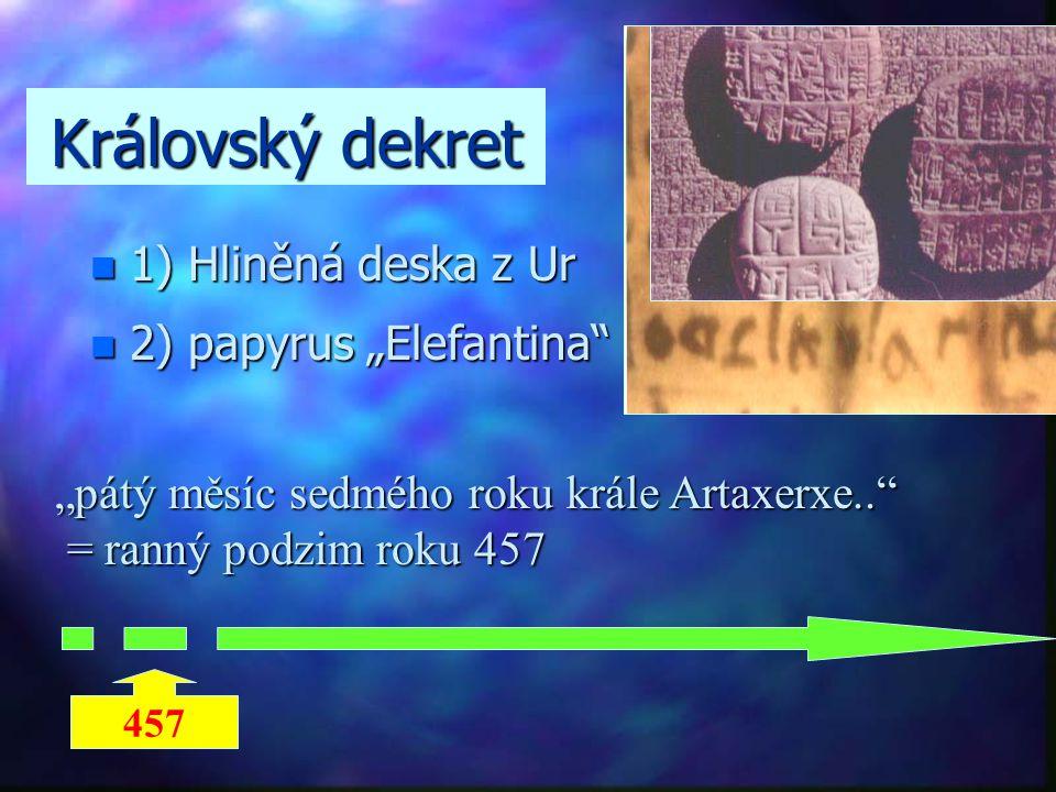 """Královský dekret 1) Hliněná deska z Ur 2) papyrus """"Elefantina"""