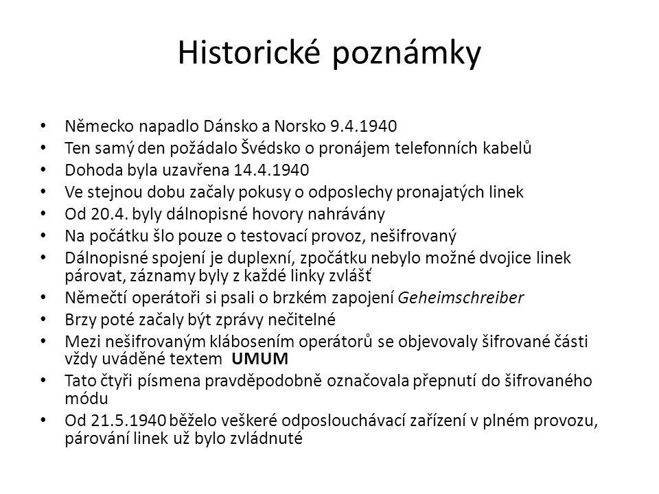 Historické poznámky Německo napadlo Dánsko a Norsko 9.4.1940