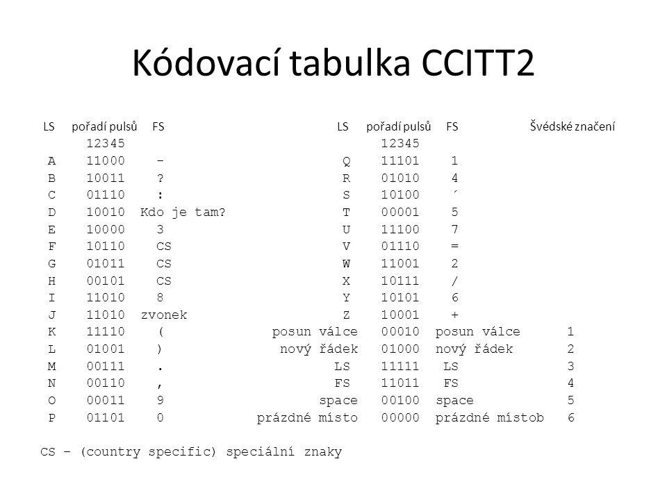 Kódovací tabulka CCITT2