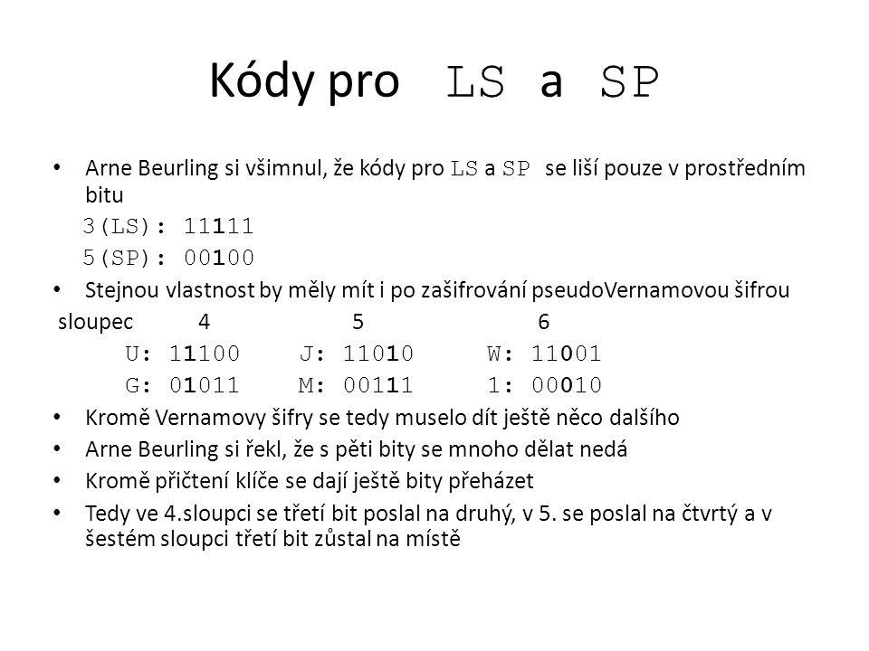 Kódy pro LS a SP Arne Beurling si všimnul, že kódy pro LS a SP se liší pouze v prostředním bitu. 3(LS): 11111.