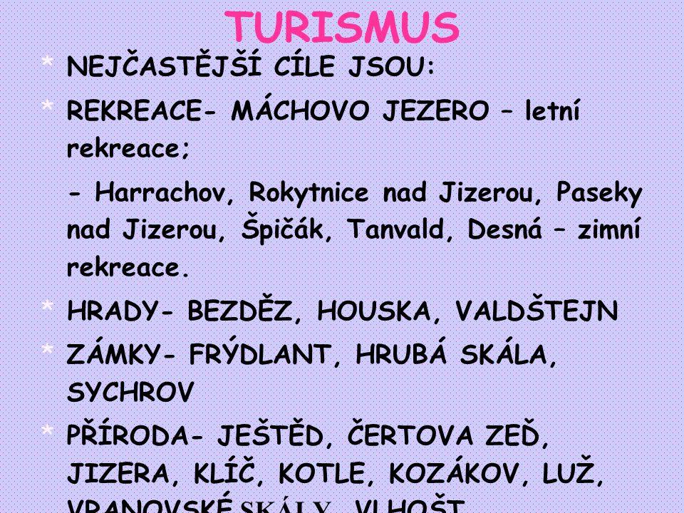 TURISMUS NEJČASTĚJŠÍ CÍLE JSOU: