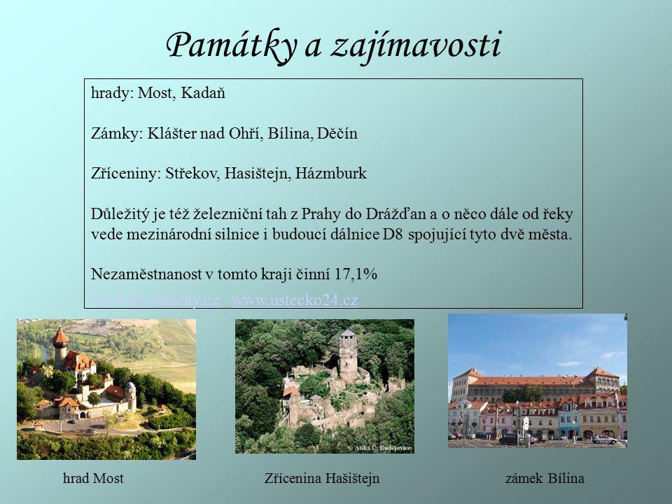 Památky a zajímavosti hrady: Most, Kadaň