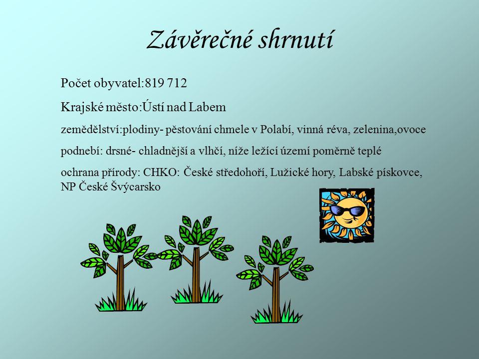 Závěrečné shrnutí Počet obyvatel:819 712 Krajské město:Ústí nad Labem