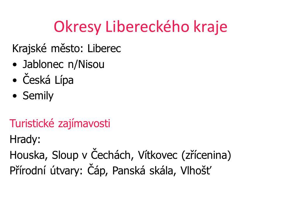 Okresy Libereckého kraje