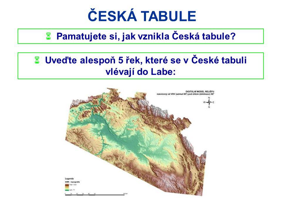 ČESKÁ TABULE  Pamatujete si, jak vznikla Česká tabule
