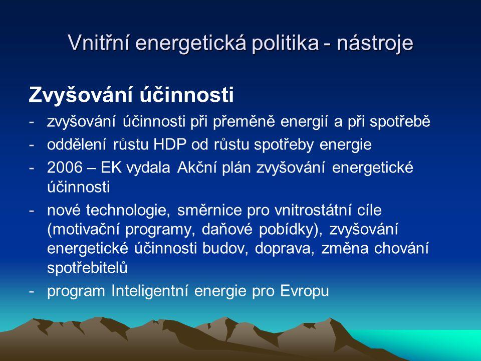 Vnitřní energetická politika - nástroje