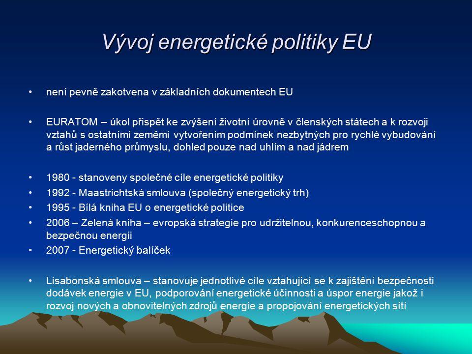Vývoj energetické politiky EU