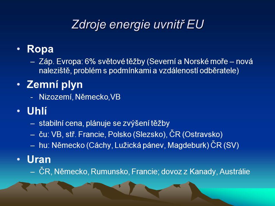 Zdroje energie uvnitř EU
