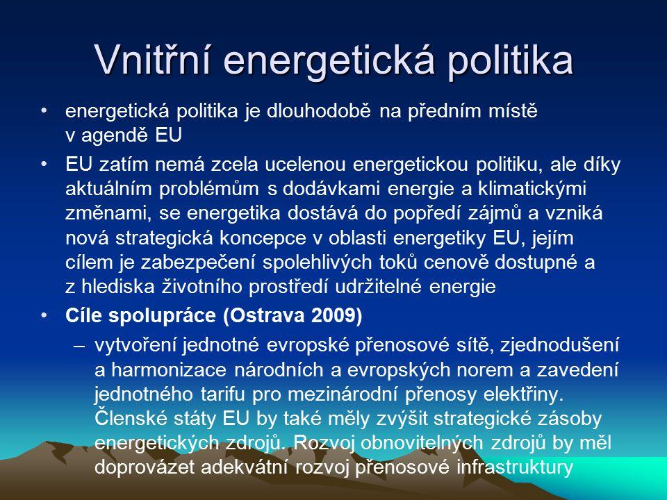 Vnitřní energetická politika