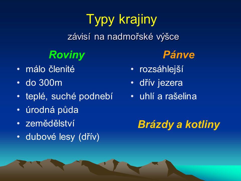 Typy krajiny závisí na nadmořské výšce