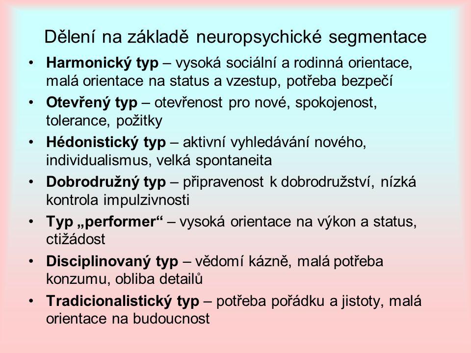 Dělení na základě neuropsychické segmentace